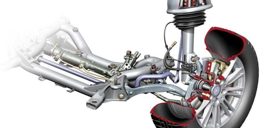 Что нужно знать о покупке амортизаторов для машины?